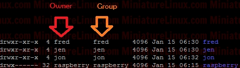 Linux-Tutorials-User-Group-Other